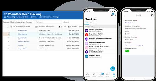Trackable Organization System
